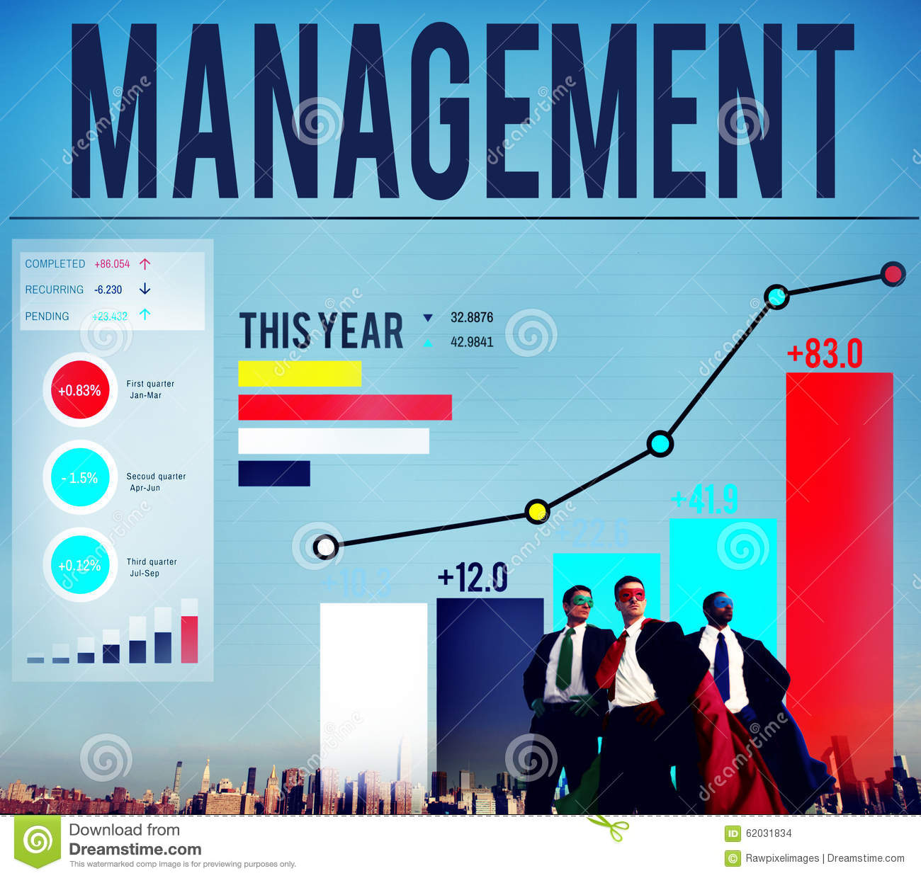 leadership strategy that supports organizational direction How leadership matters: the effects of leaders' alignment on strategy implementation leadership influences organizational performance is not straightforward.