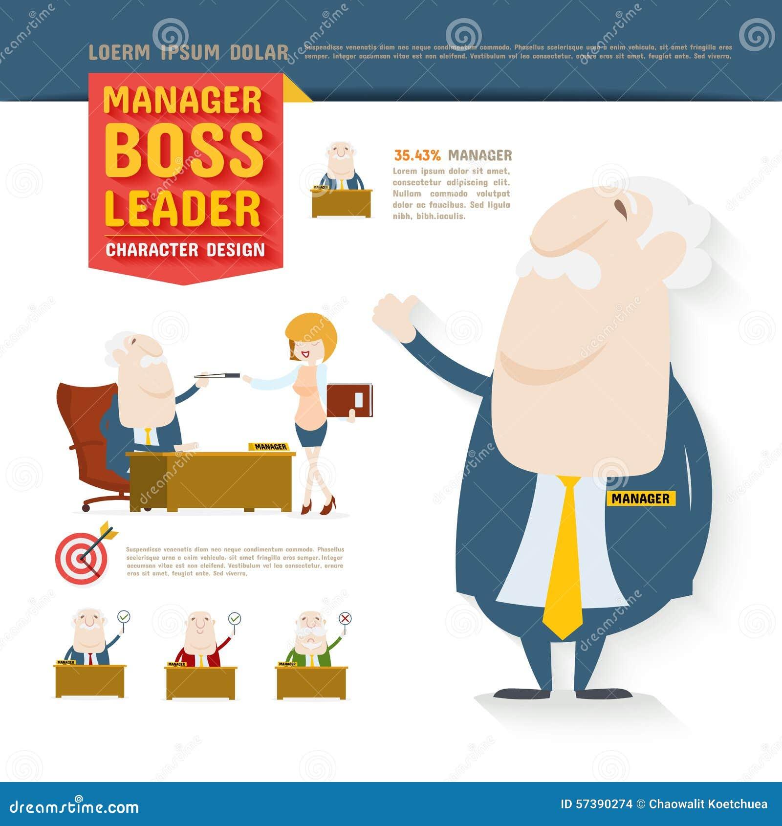 Manager, Chef, Führer, Charakter-Design