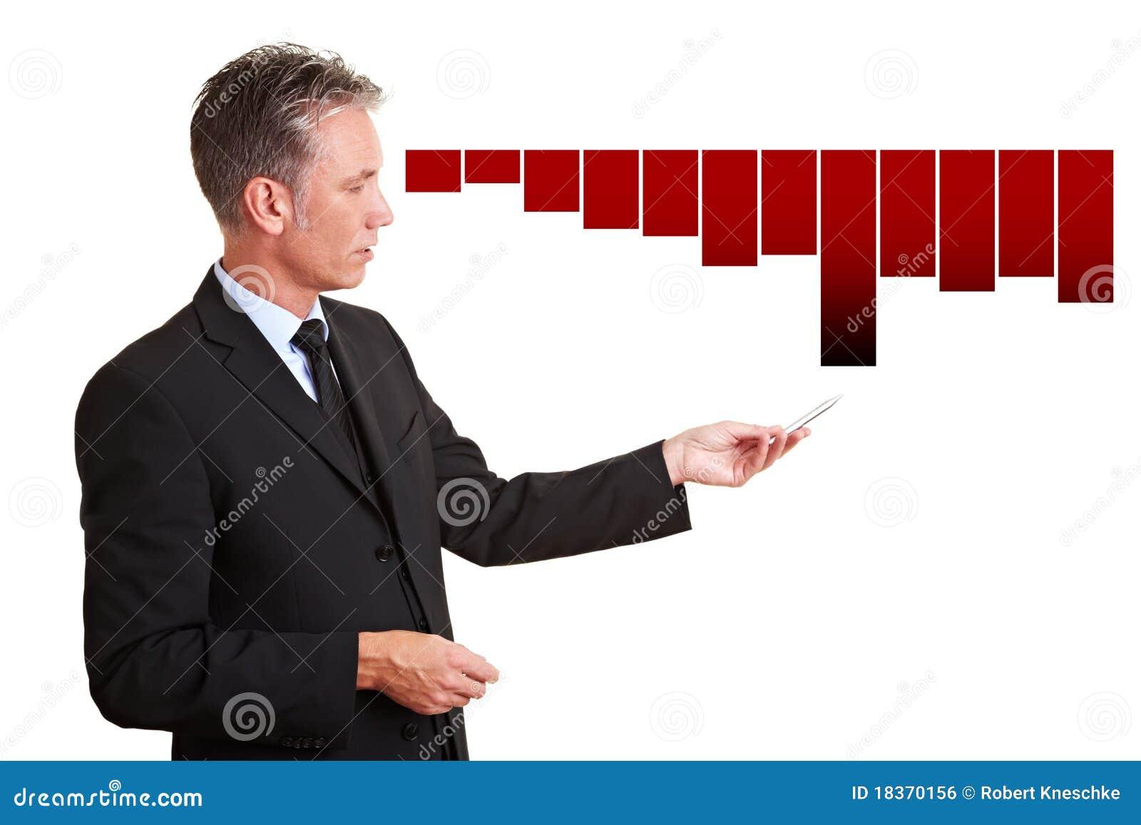 Manager die financieel verlies verklaart