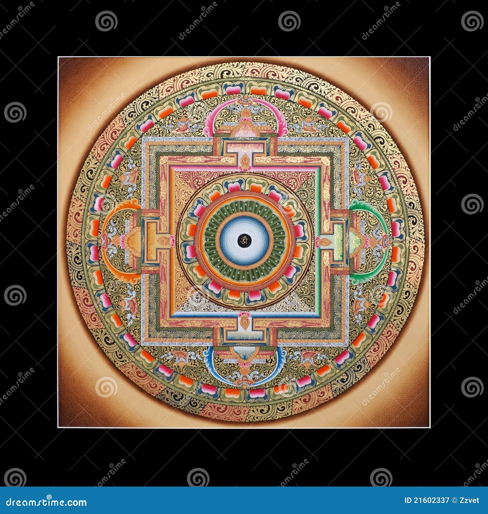 Mandala tibetana antigua del ohmio del tangka