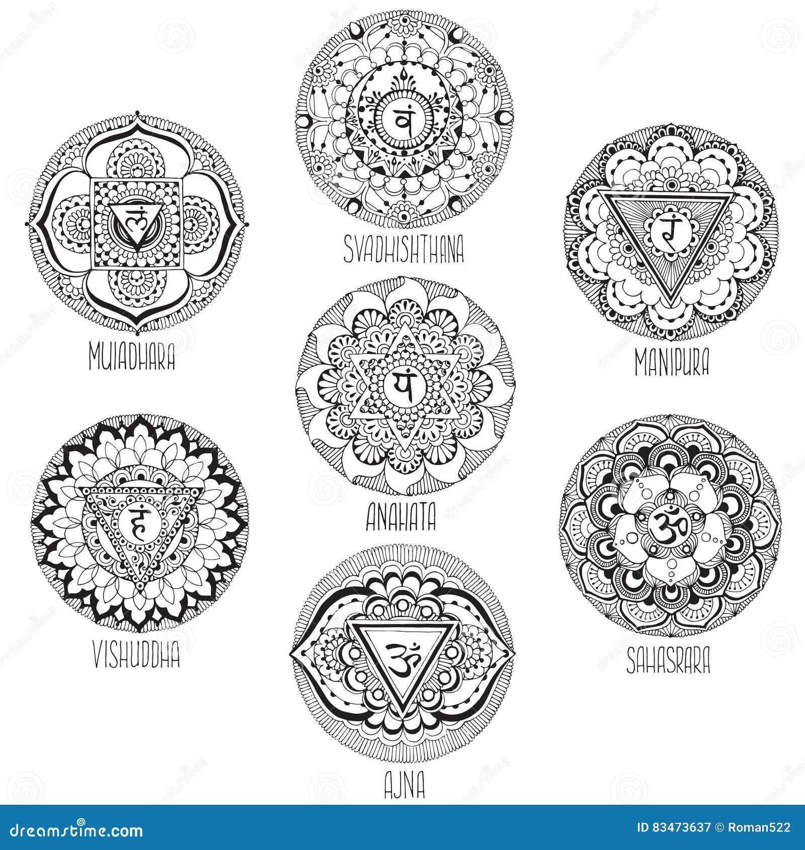 chakra mandala coloring pages - mandalas chakras top mandalas chakras chakra free