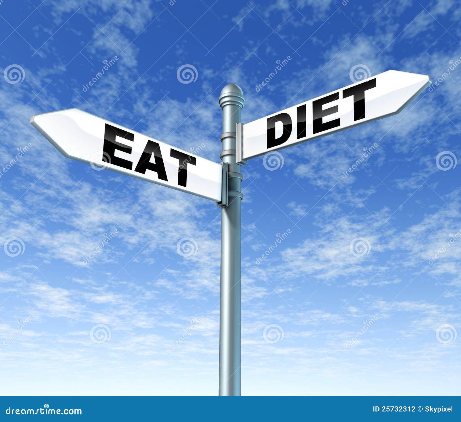Mangez et suivez un régime le signe de rue