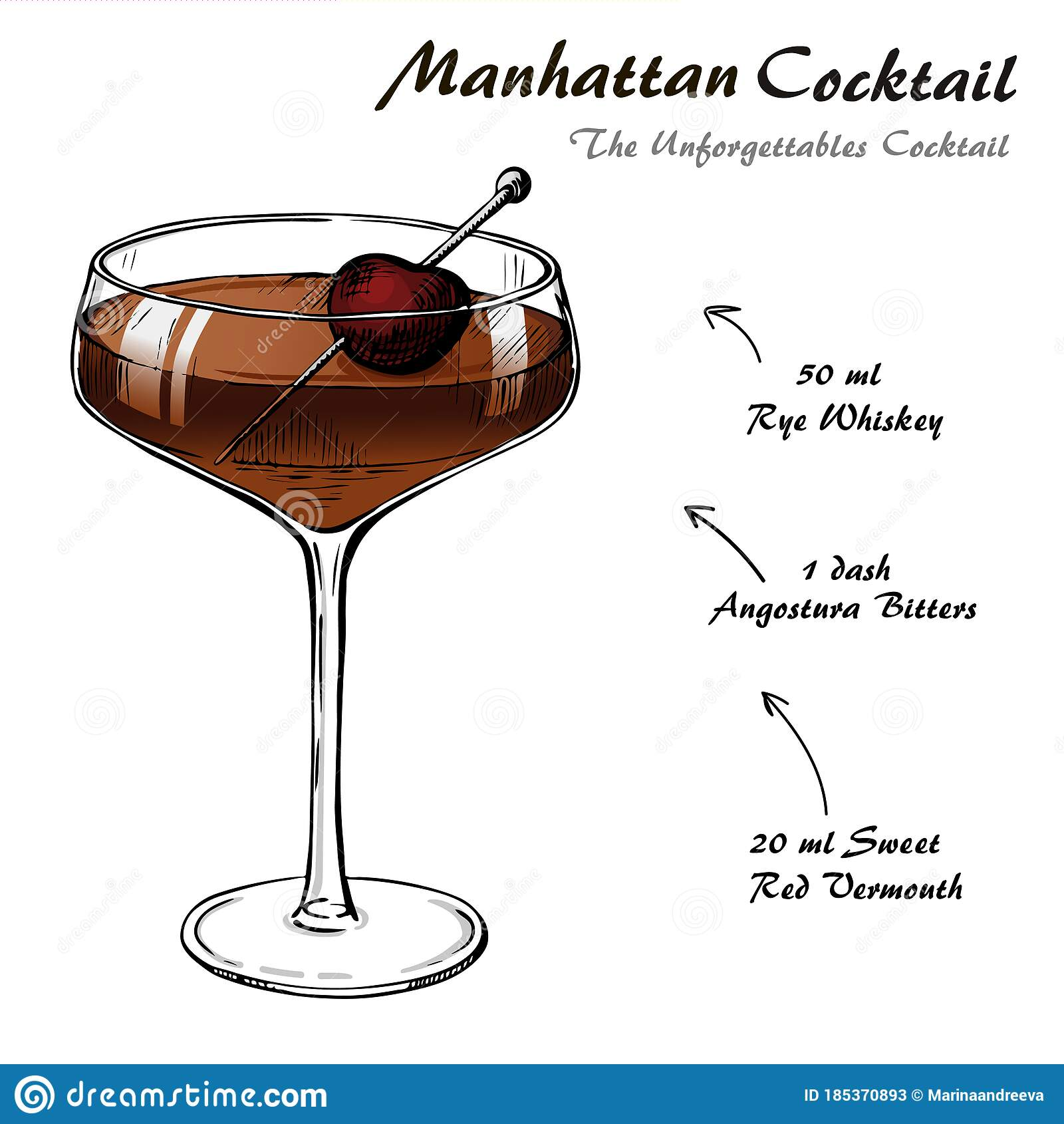 Manhattan Cocktail Recipe Vector Hahddrawn Illustration Sketch Stock Vector Illustration Of Bartender Cocktail 185370893