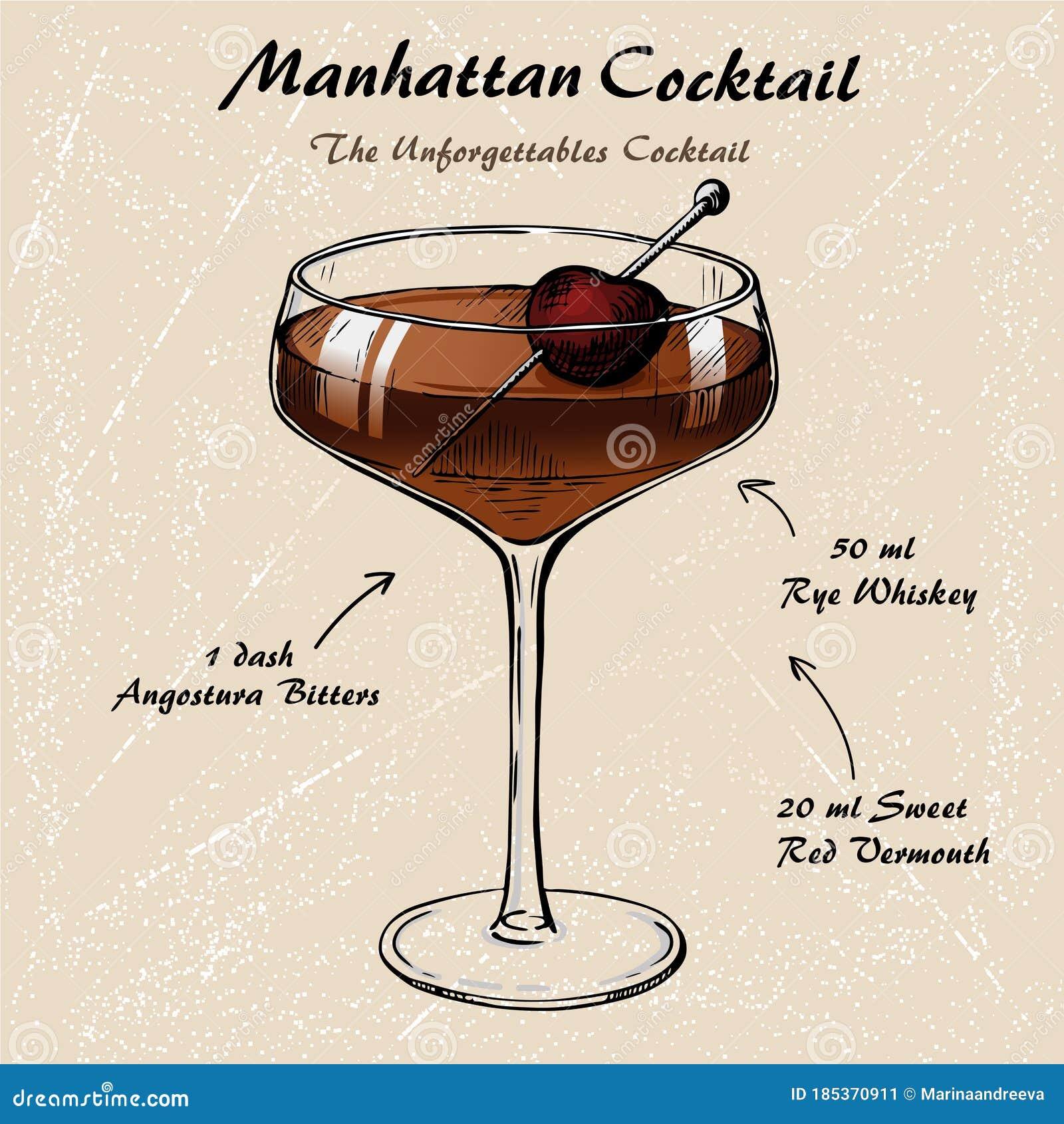 Manhattan Cocktail Recipe Vector Hahddrawn Illustration Sketch Stock Vector Illustration Of Manhattan Bartender 185370911