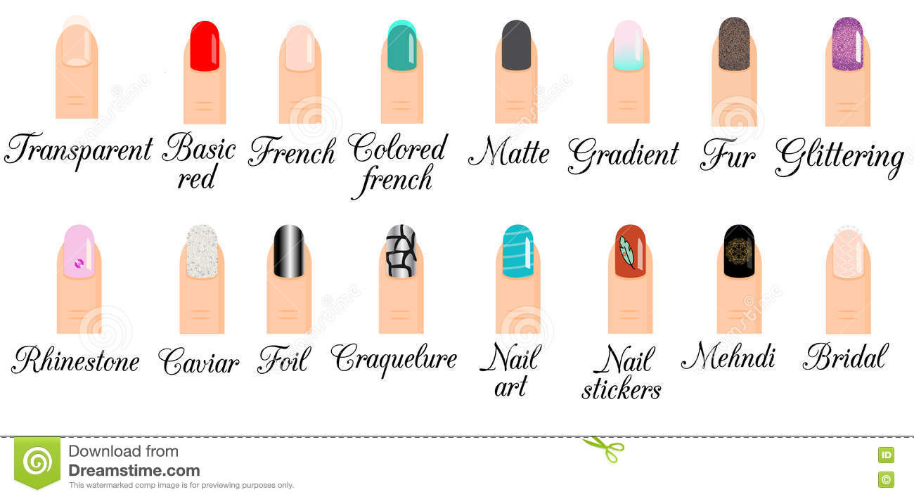 Manicure Types. Nail Design, Nail Art Vector Set. Trendy Manicure ...