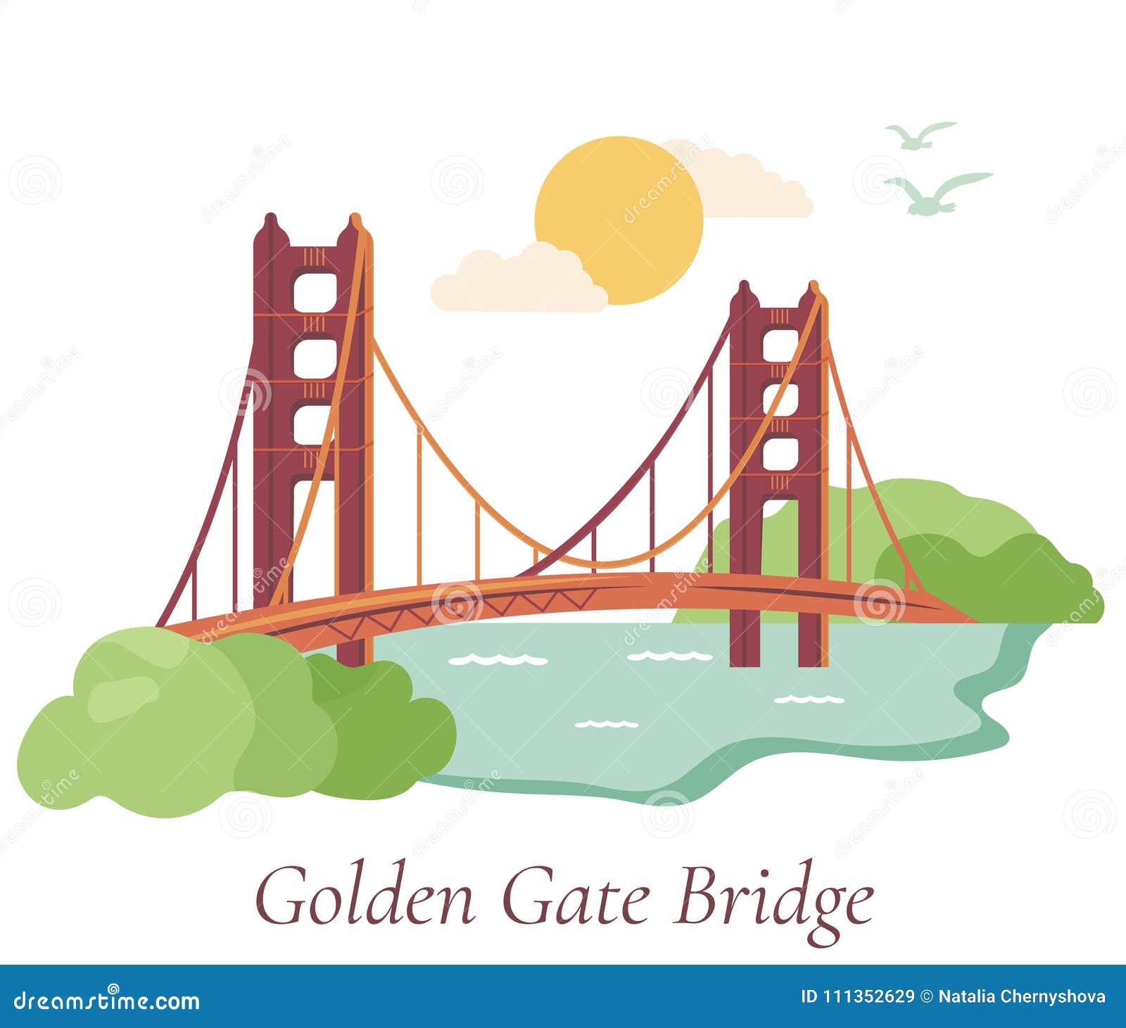 Manifesto di San Francisco con golden gate bridge