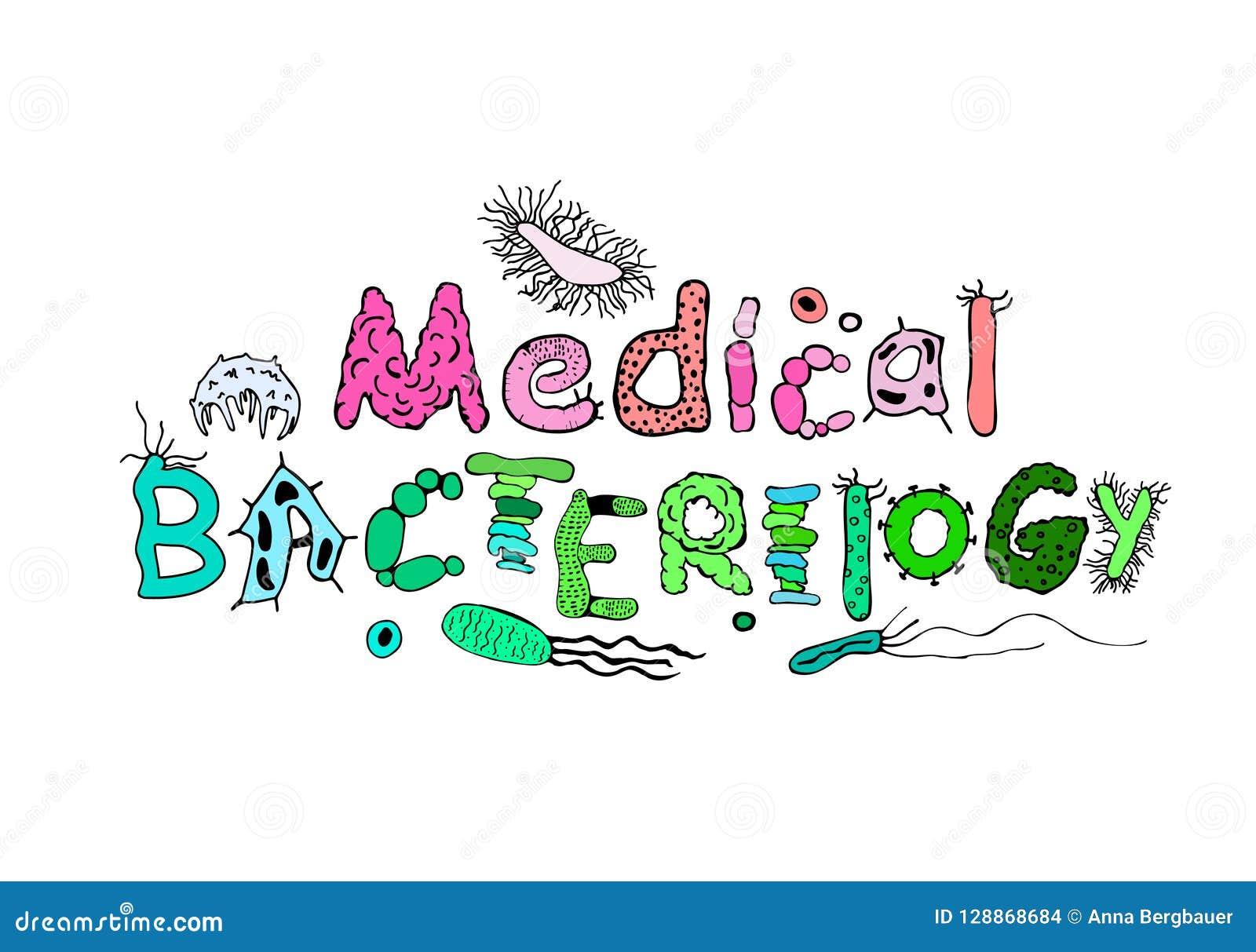 Manifesto medico di batteriologia