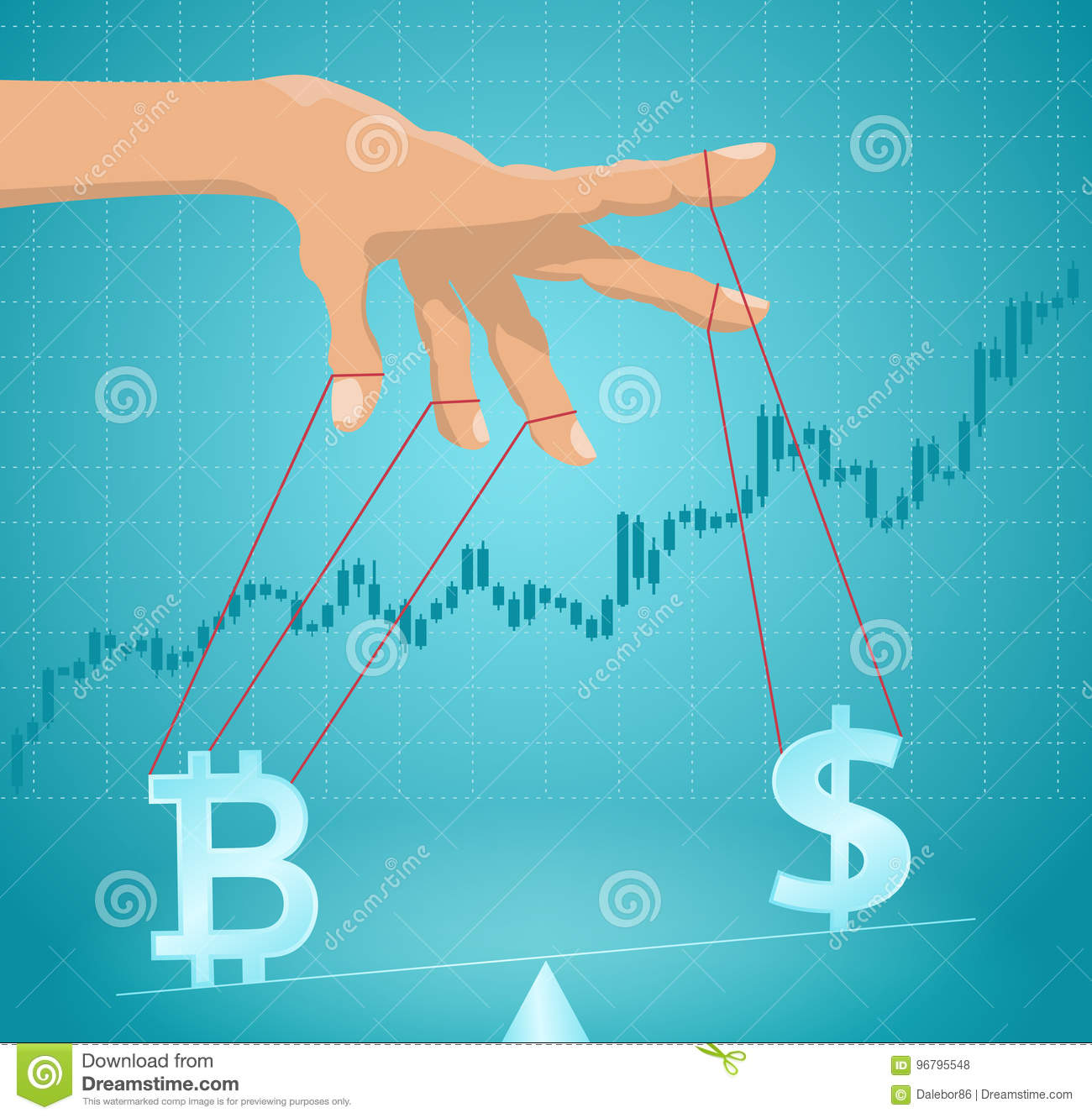 Manipulation of the bitcoin value.