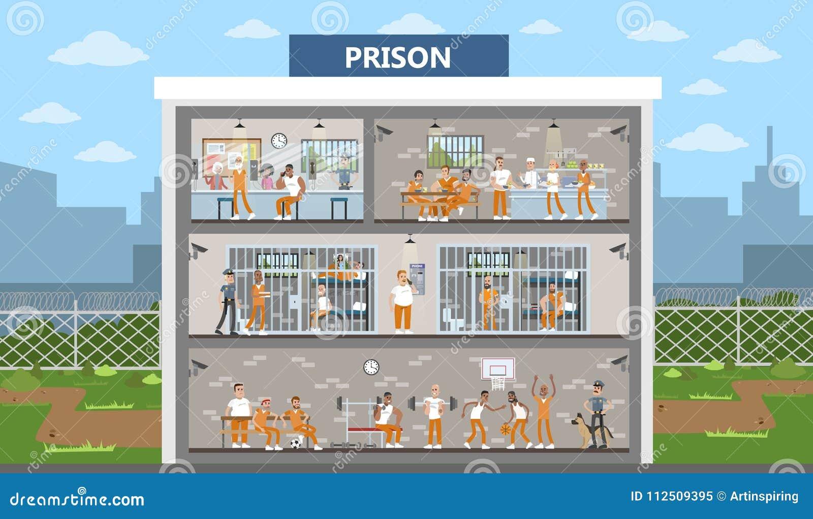 Manlig fängelseinre
