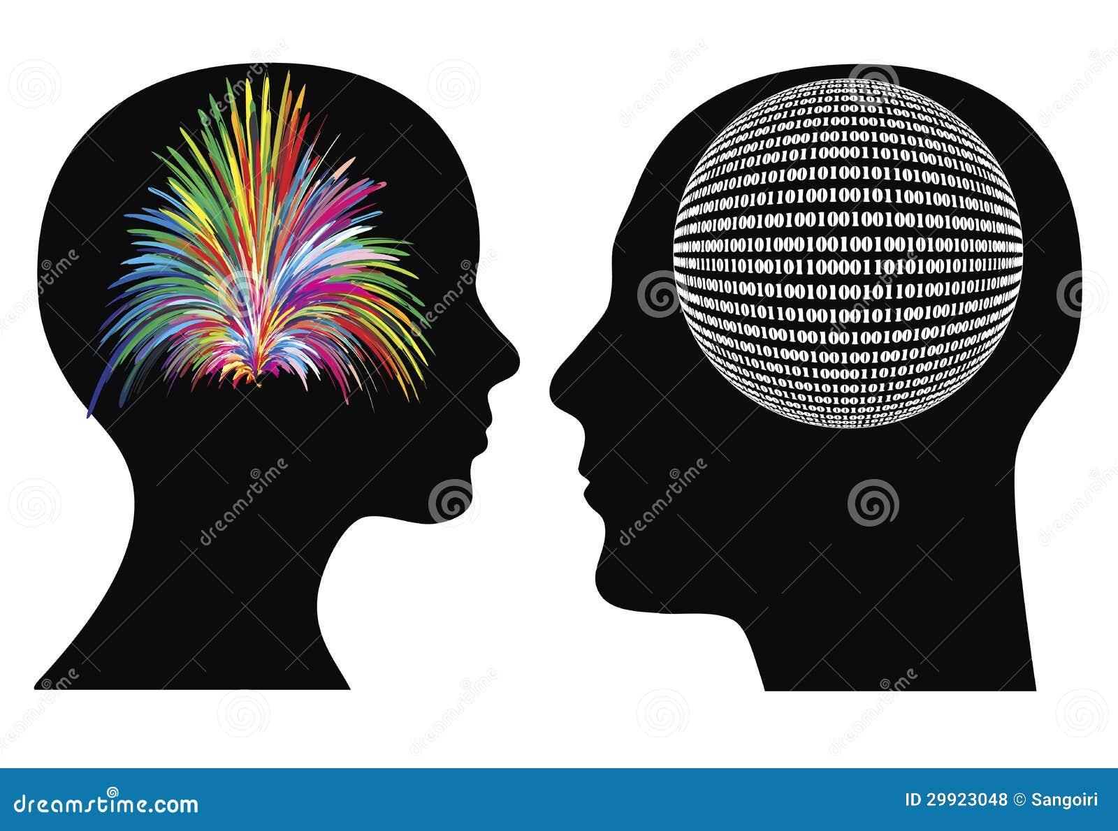 Unterschiedliche Arten des Denkens