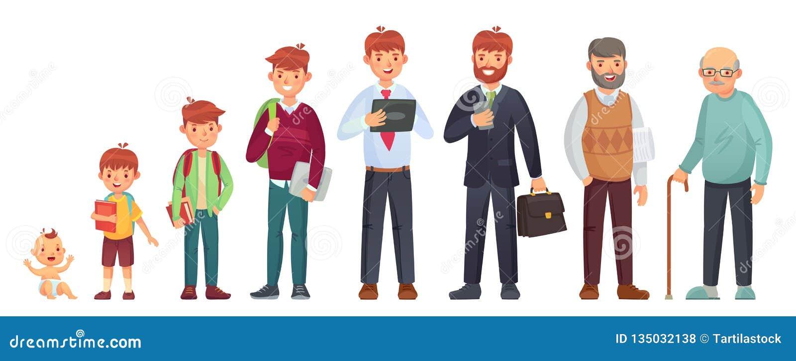 Mannelijke verschillende leeftijd Pasgeboren baby, tiener en studentenleeftijden, volwassen mens en oude oudste De vector van men