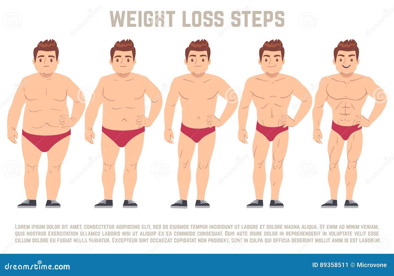Mannetje before and after dieet, mensenlichaam van te verdunnen vet de stappen vectorillustratie van het gewichtsverlies
