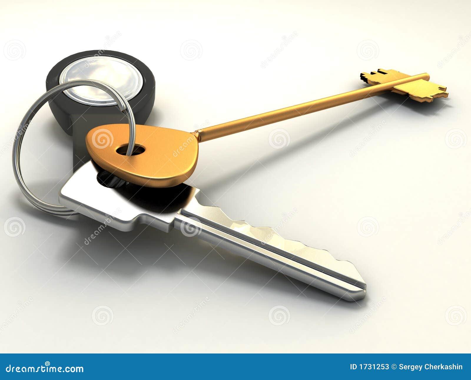 Manojo de claves