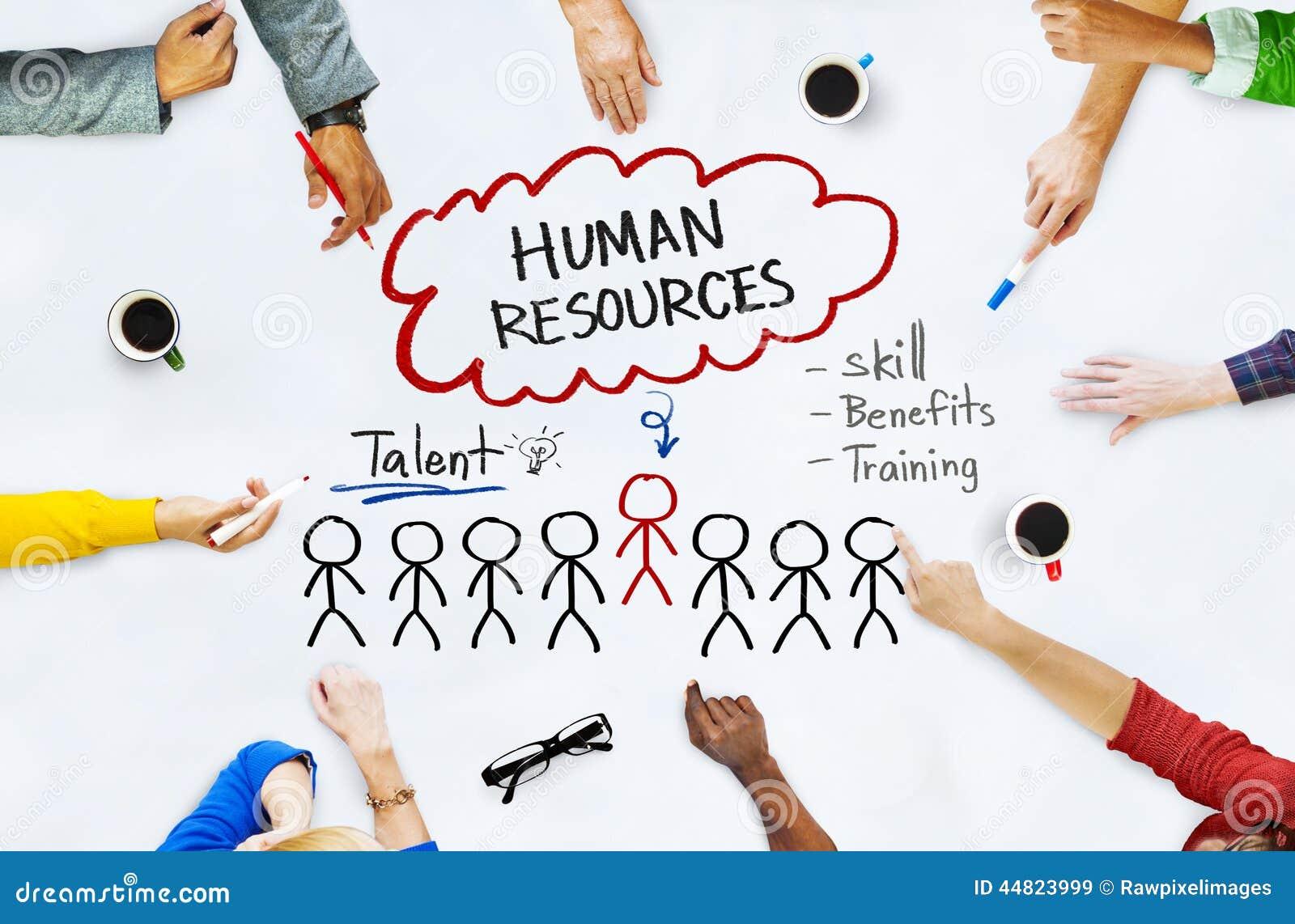 Manos en Whiteboard con conceptos de los recursos humanos