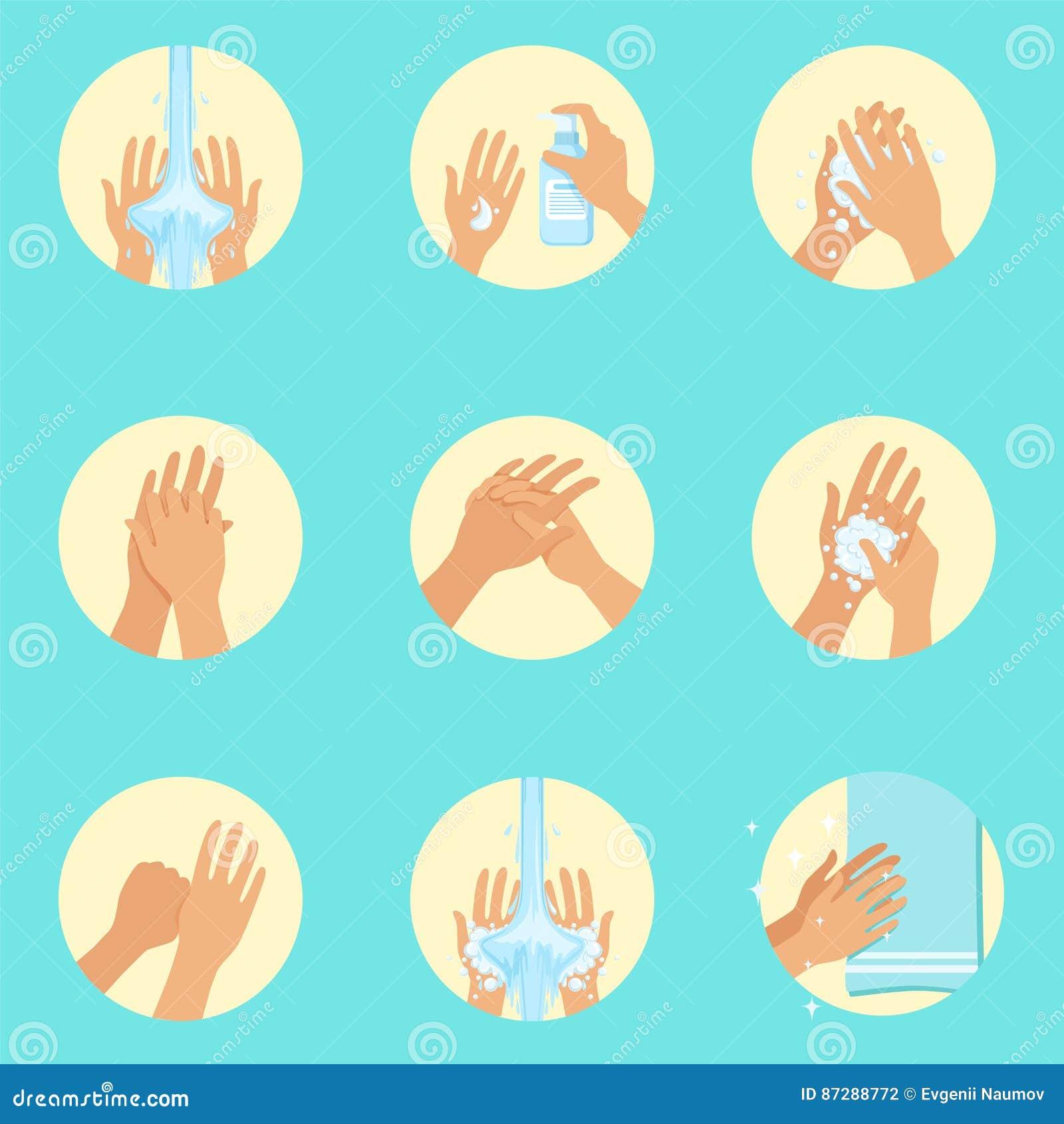 Manos que lavan la instrucción de la secuencia, cartel de la higiene de Infographic para los procedimientos apropiados del lavado