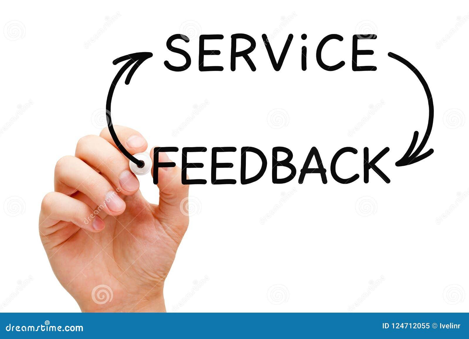 Mantenga el concepto del ciclo de los comentarios de clientes