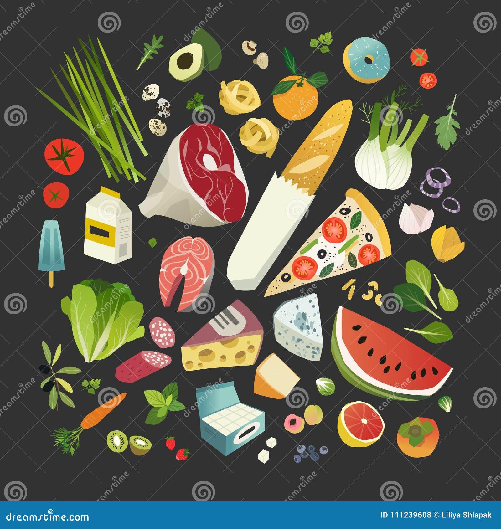 Mantimentos, frutas e legumes, carne, queijo, alguma padaria e produtos láteos