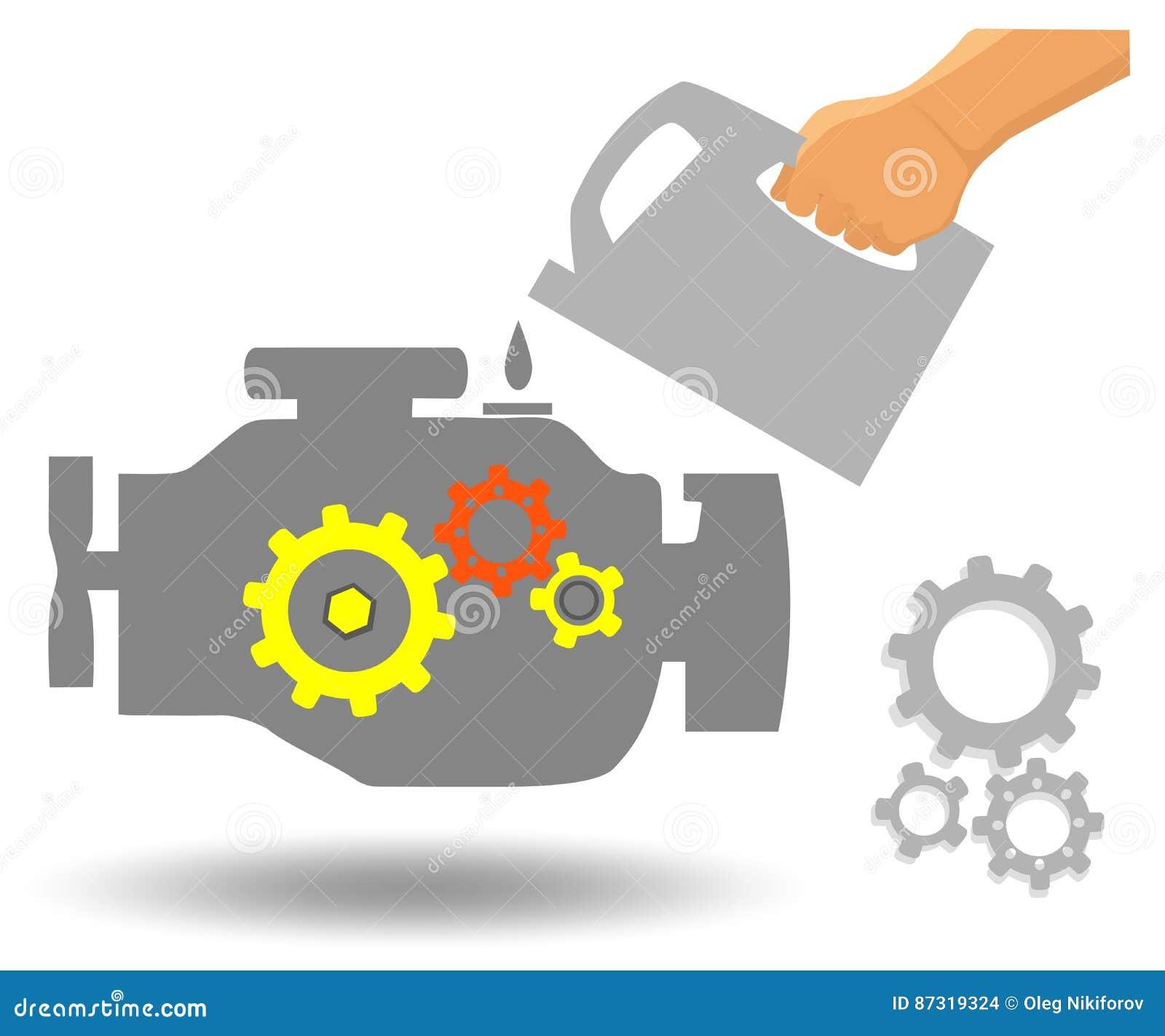 Manutenção do motor de automóveis