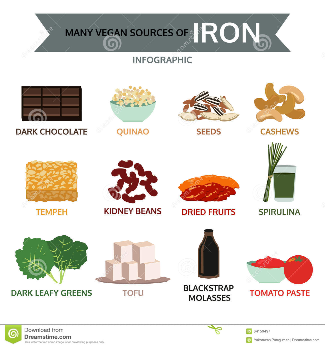 Many Vegan Sources Of ...