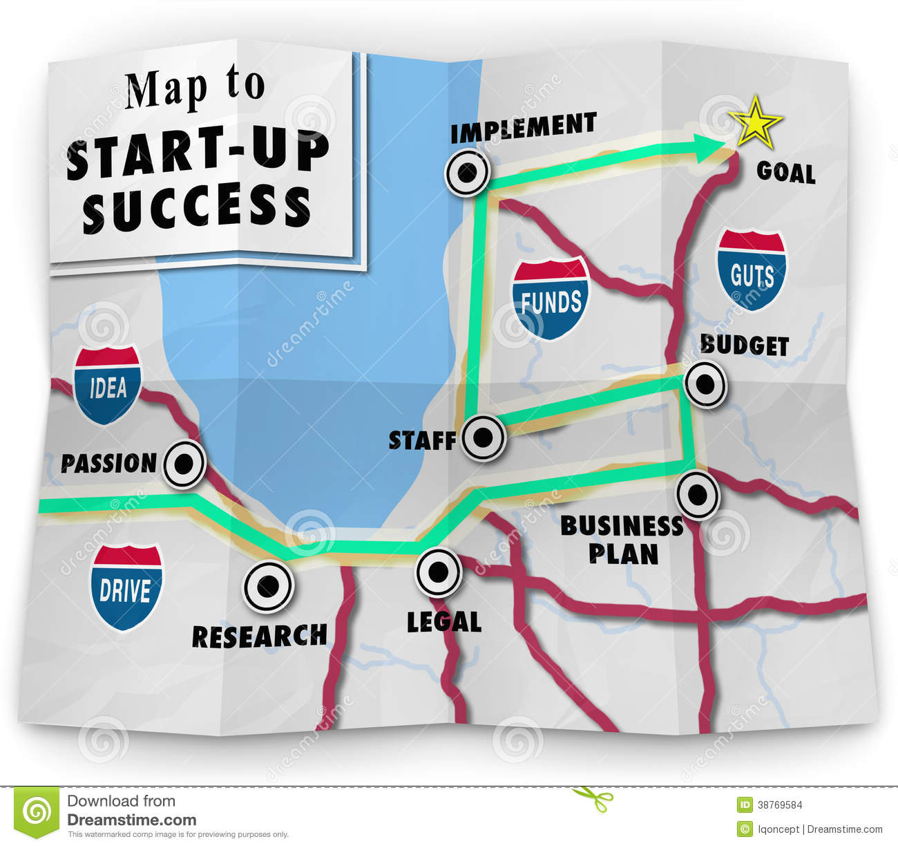 map start up success road directions new business a road map to start up