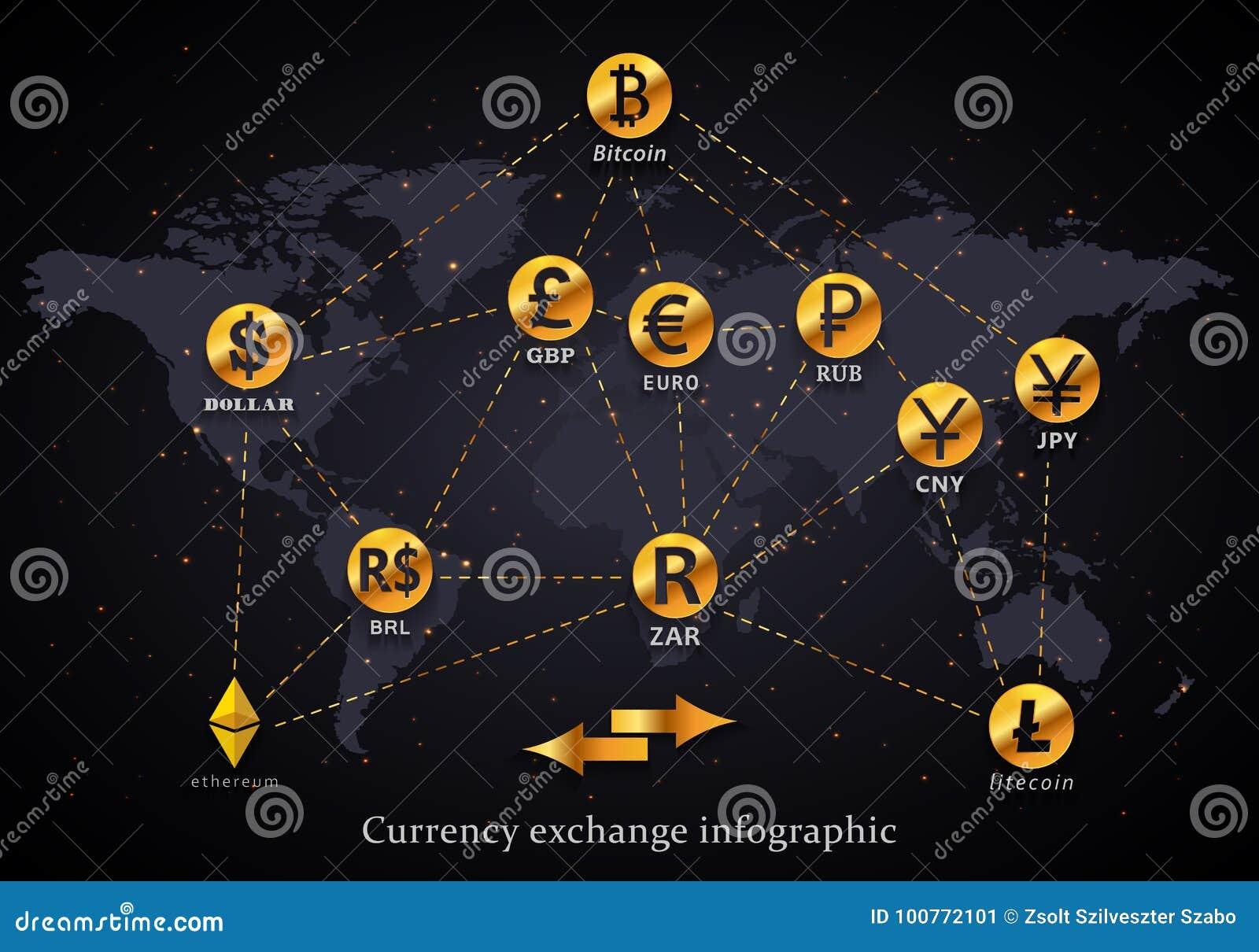 Vcash (XVC) Į ženminbi (CNY) kainų istorijos diagrama į - Vcash kriptovaliuta