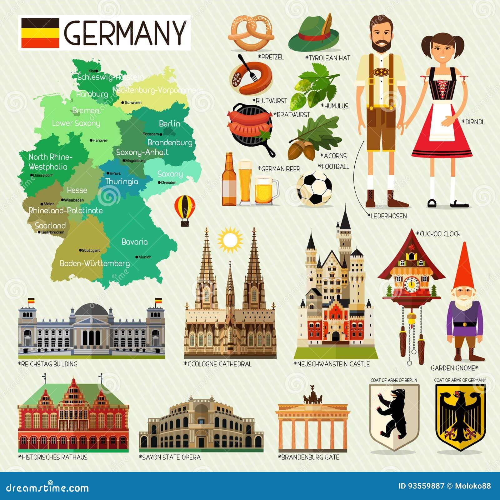 Mapa del viaje de Alemania