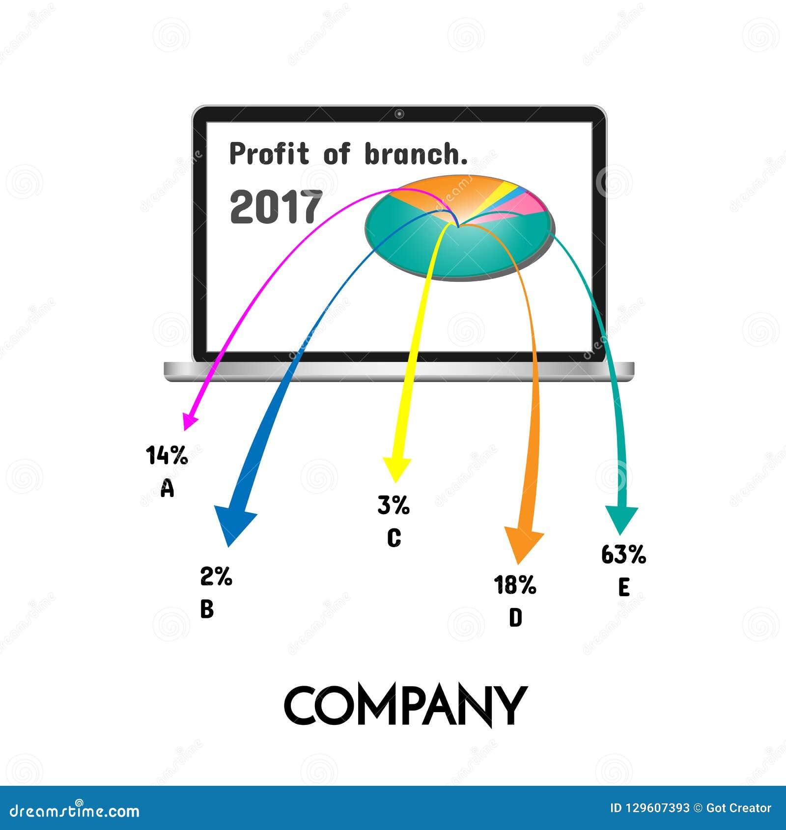 Mapa seansu zysk firma