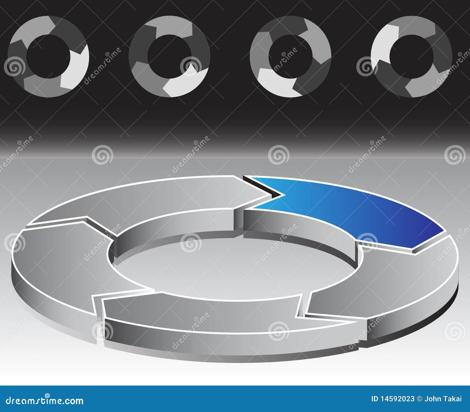 Mapa strzałkowaty okrąg pięć