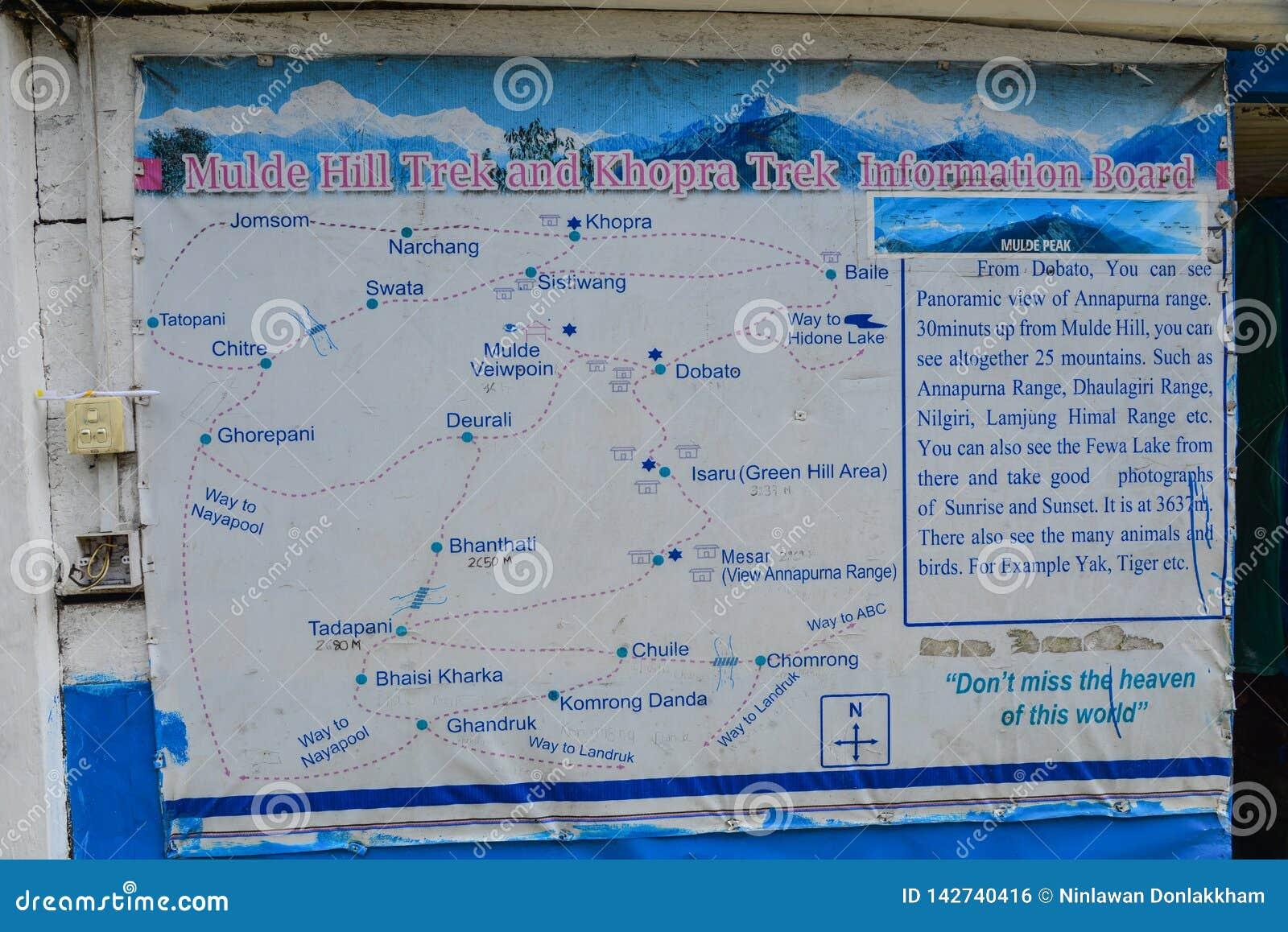 Mapa Trekking do maciço de Annapurna, Nepal