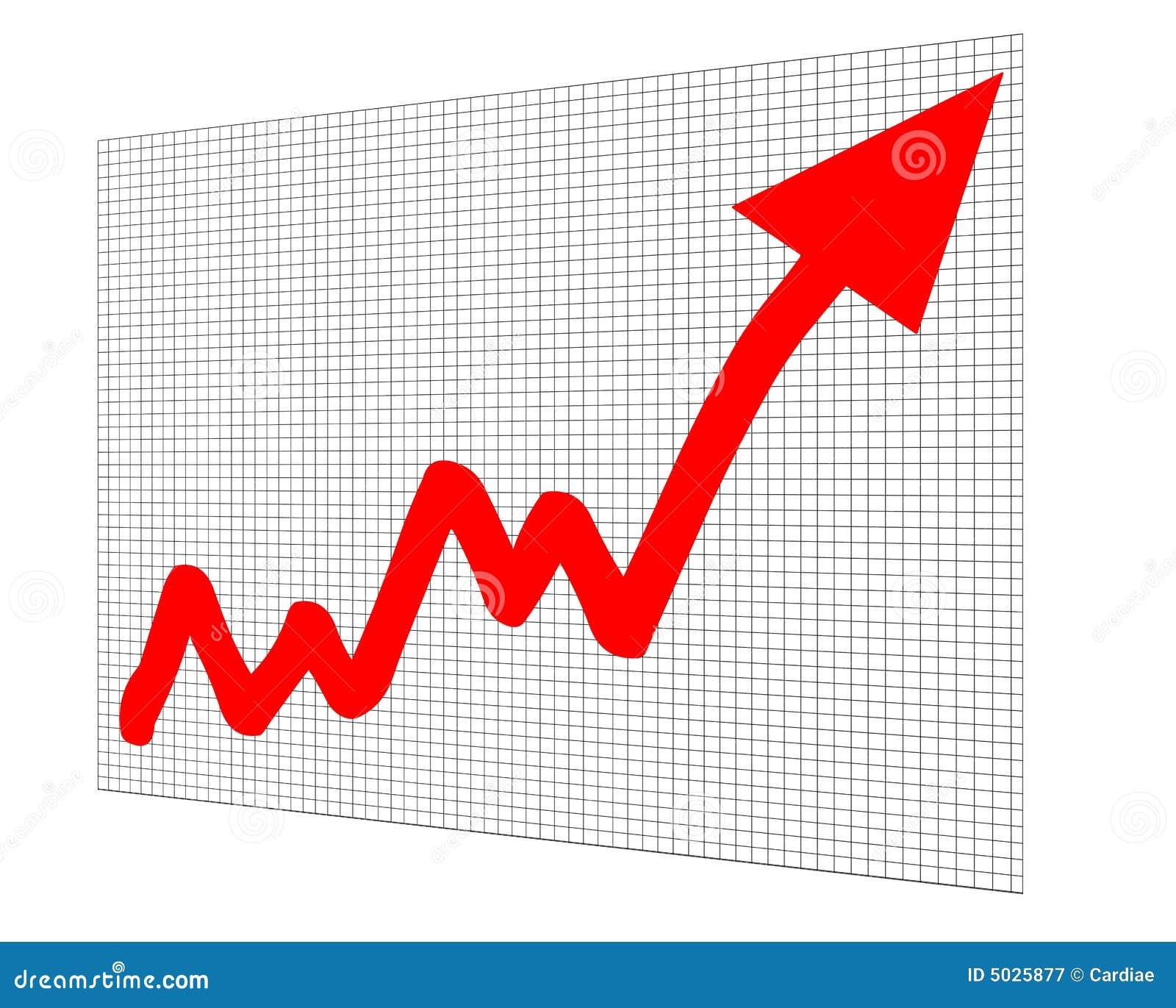 Mapa wzrostu wartości sukces