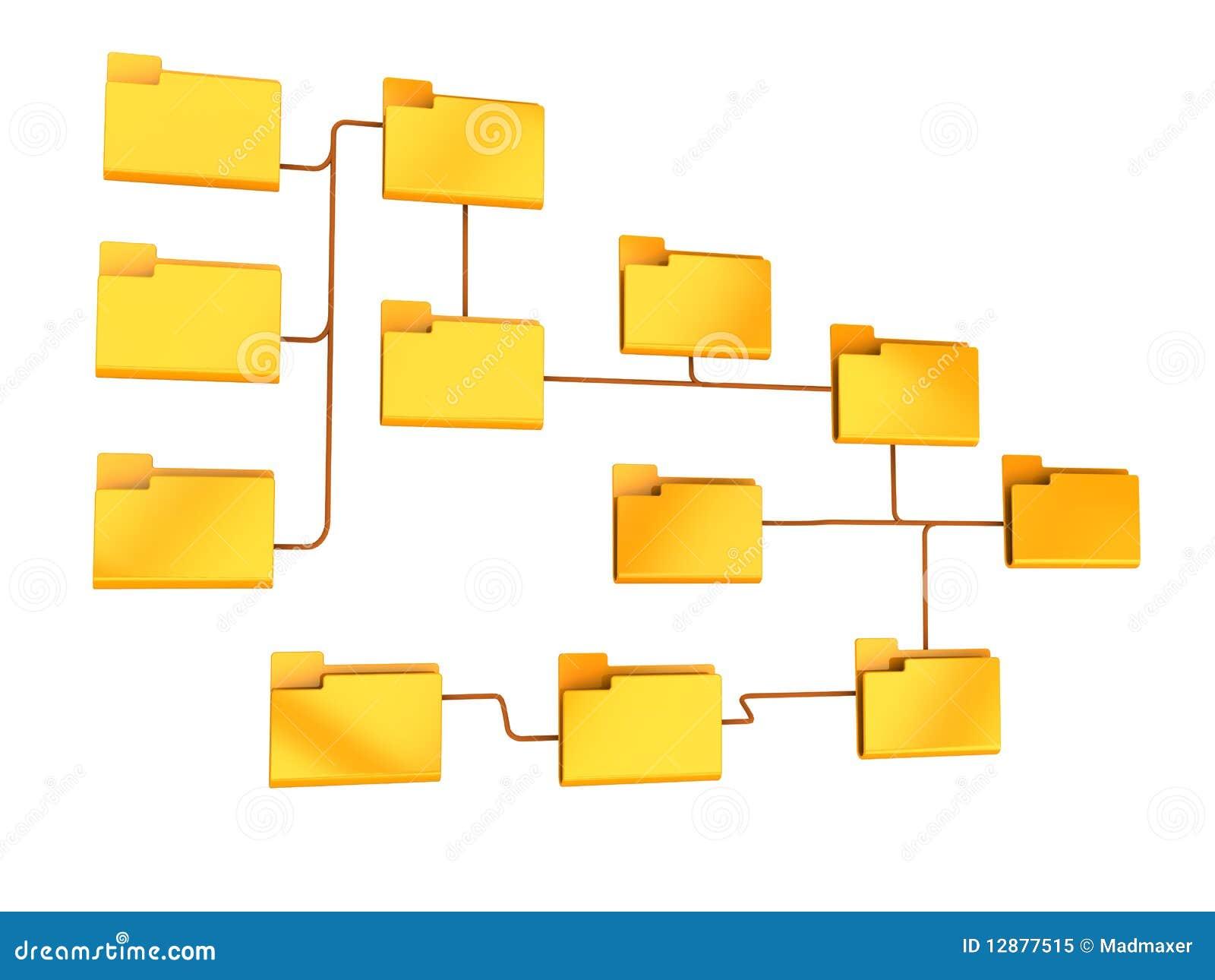 Mappstruktur Stock Illustrationer Illustration Av