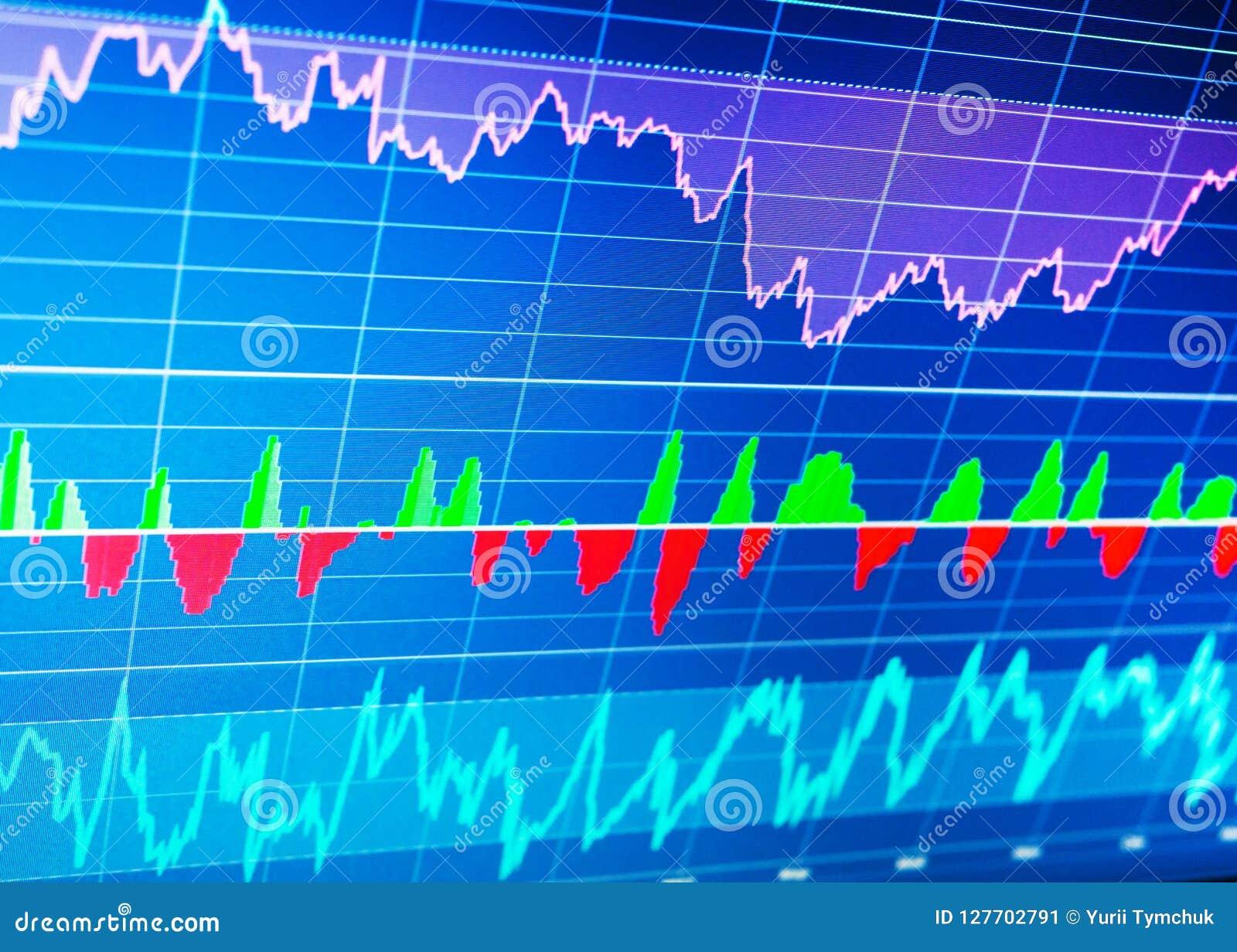 Marché boursier et autre thèmes de finances Concept de données de finances
