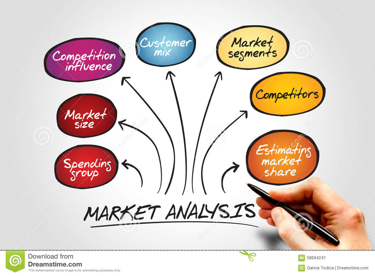 a marketing analysis of a company The situation analysis page of the mplanscom business insurance sample  marketing plan.