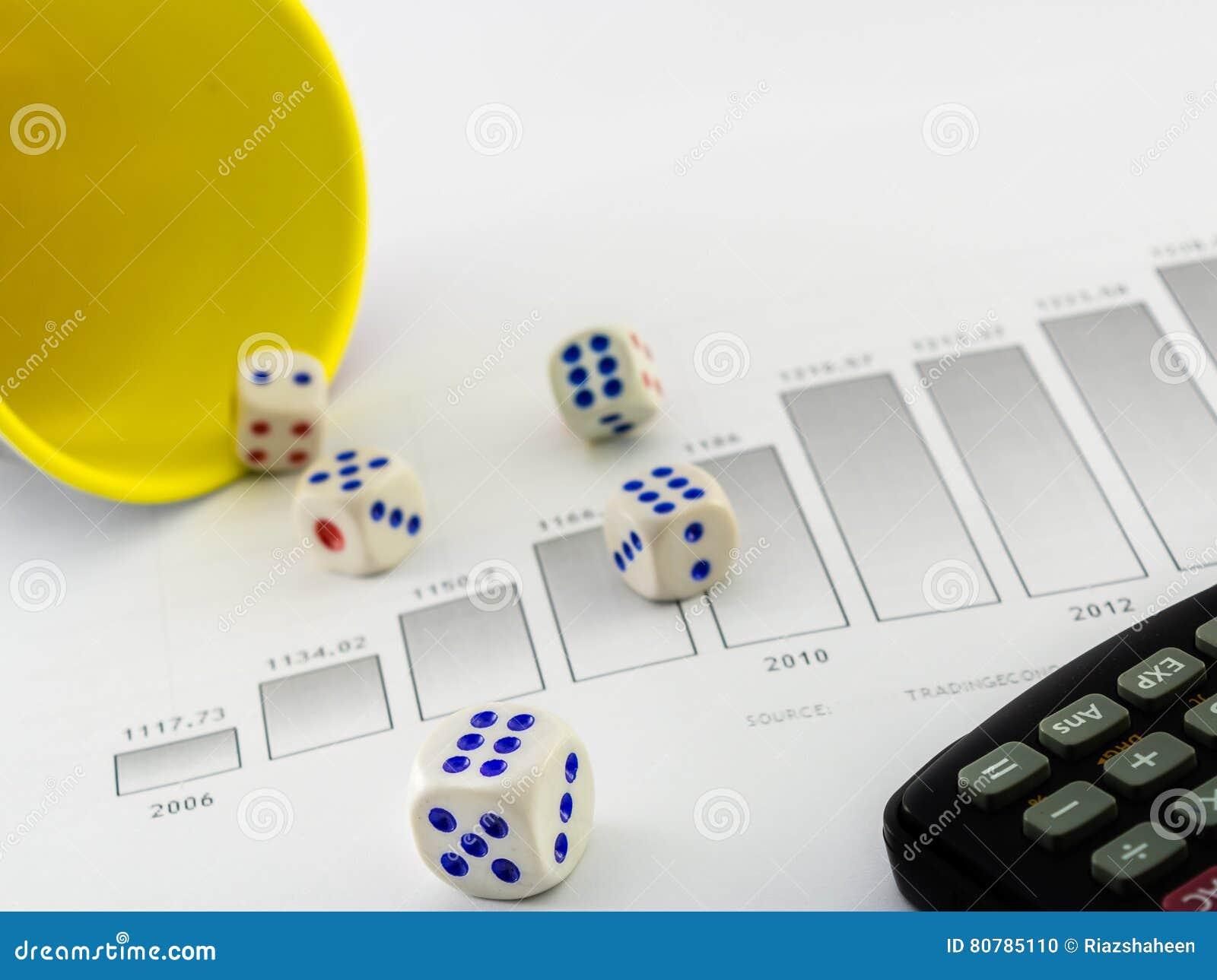 Market Analysis With,probability,dice,histogram,calculus,etc