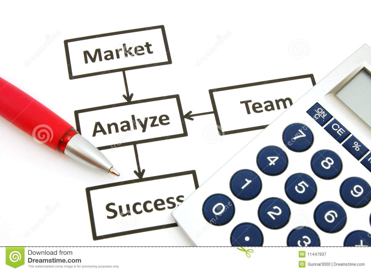 analyze the business market of toto Online marketplace analysis for digital marketing why is marketplace analysis important for digital marketing and what does it involve for me amazon's business strategy, revenue model and culture of metrics.