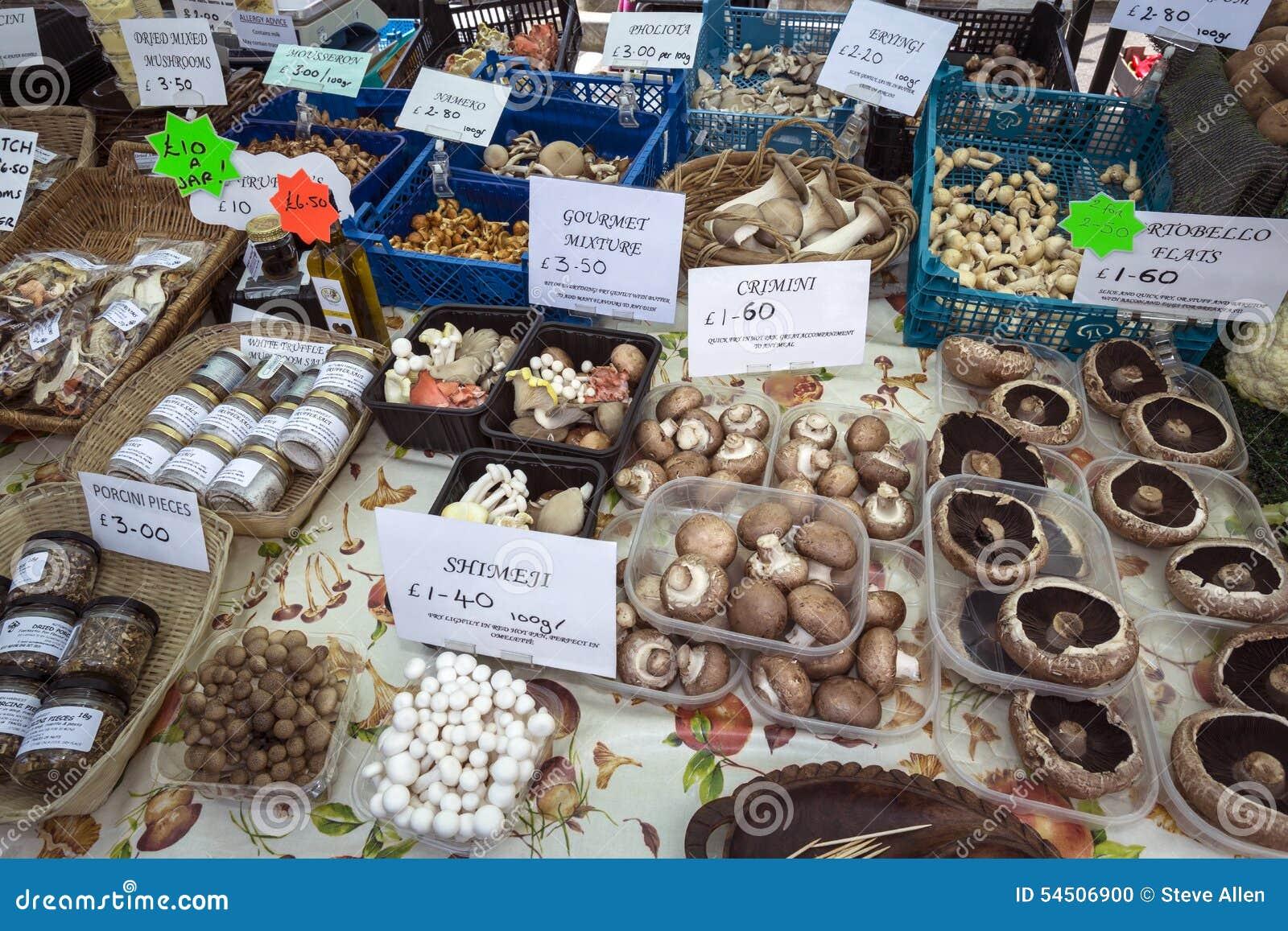 Malton Food Market