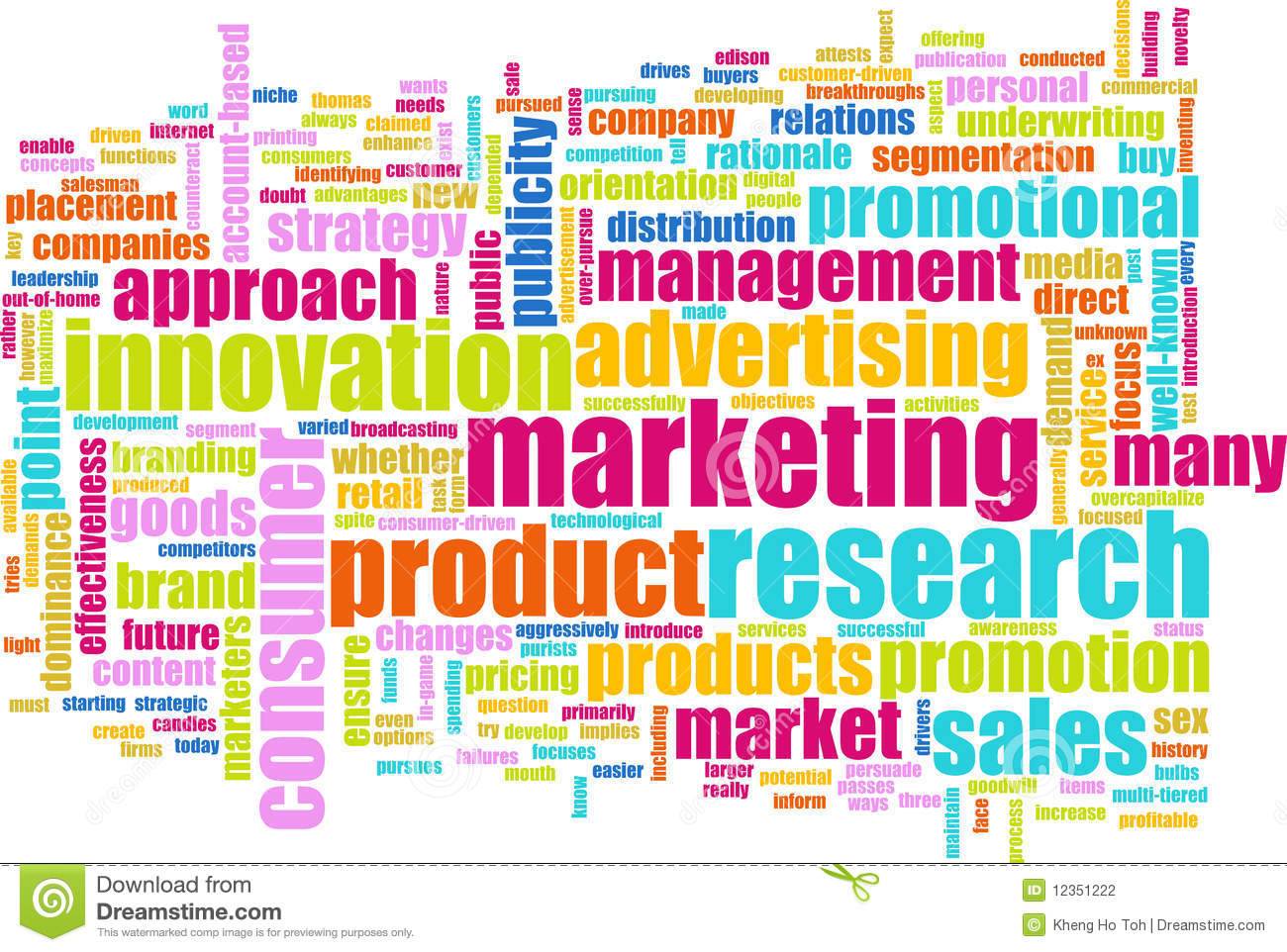 marketing research abstract Although an executive summary is similar to an abstract in that they both  summarize the contents of a research study, there are several key.