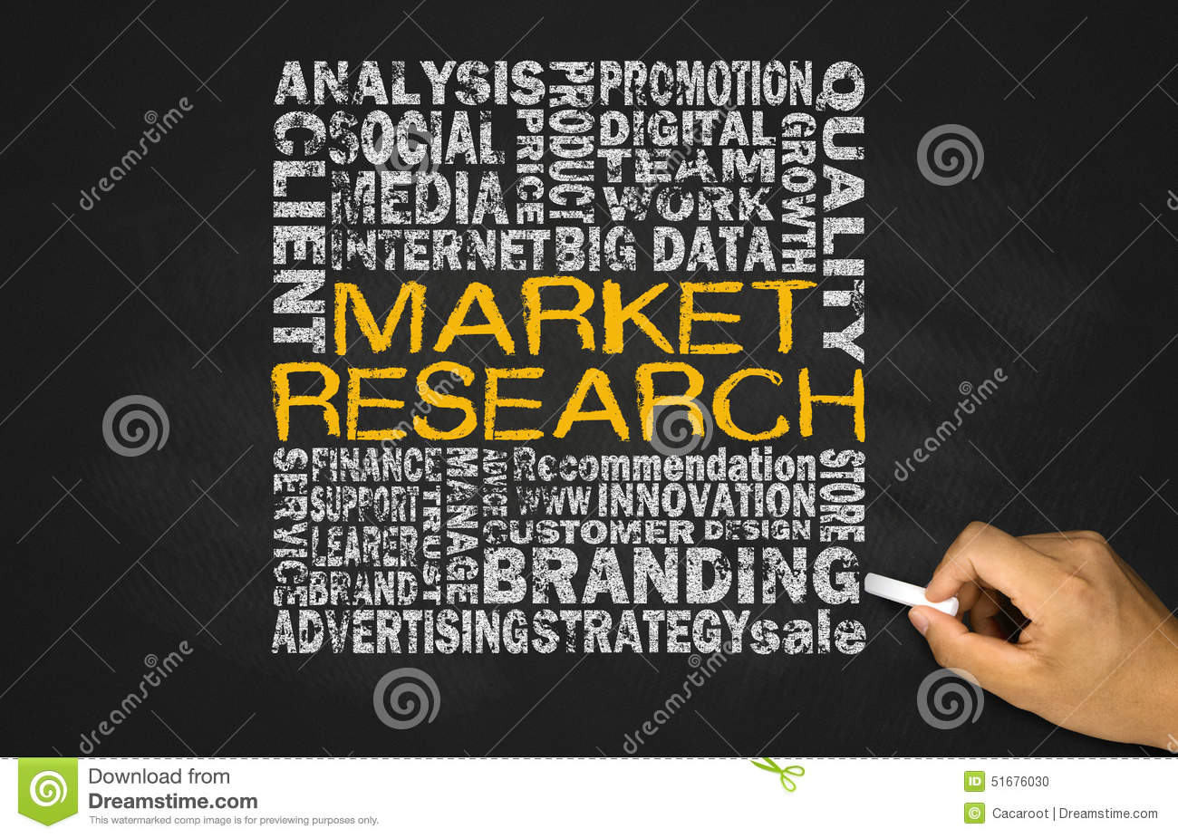 marketing research concept Concept testing generally involves creating concept boards, which explain the  new product to consumers, giving them enough information so.