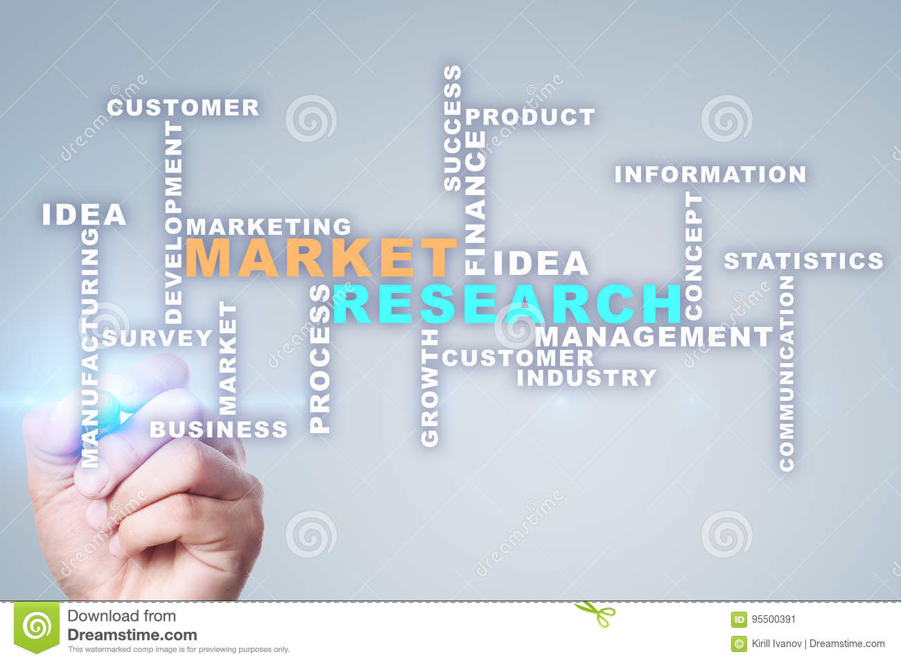 Market research words cloud on the virtual screen.