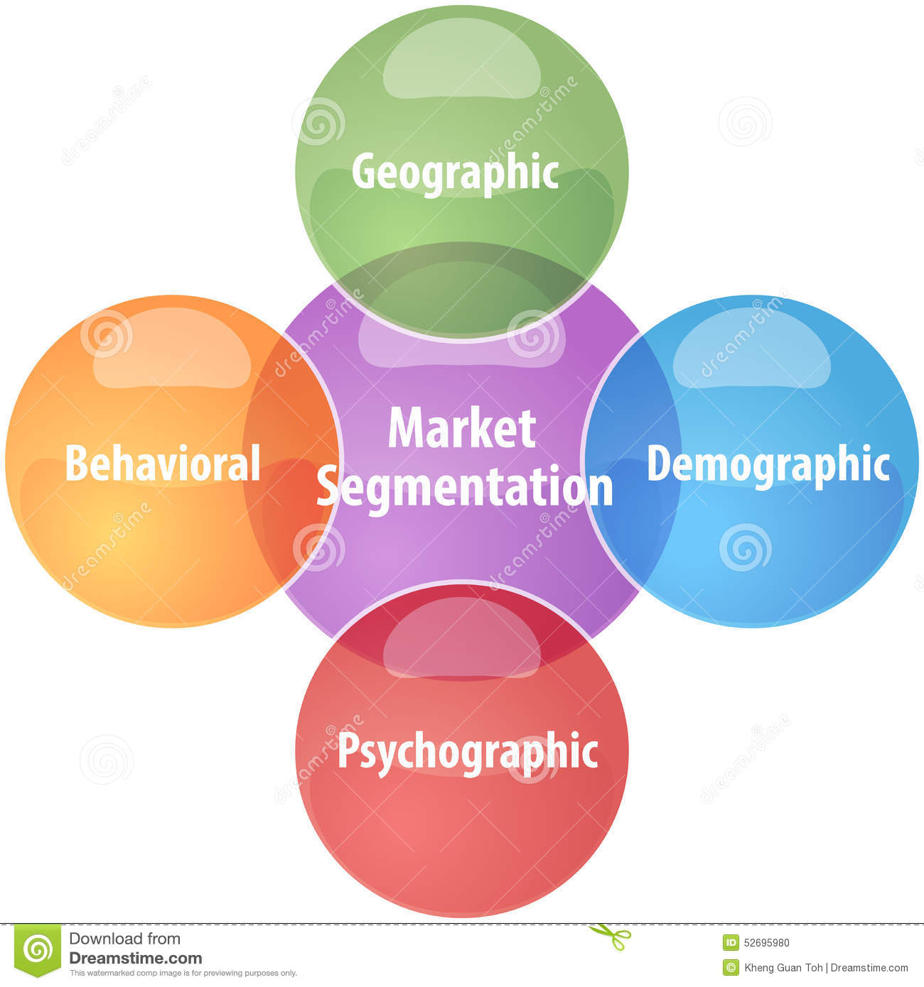 marketing assignment pdf