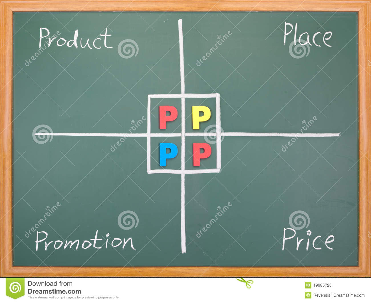 Marketing 4p Product Place Promotion Price Stock Photo