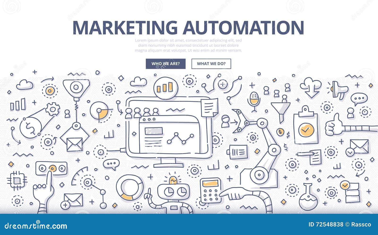 Marketing Automation Doodle Concept
