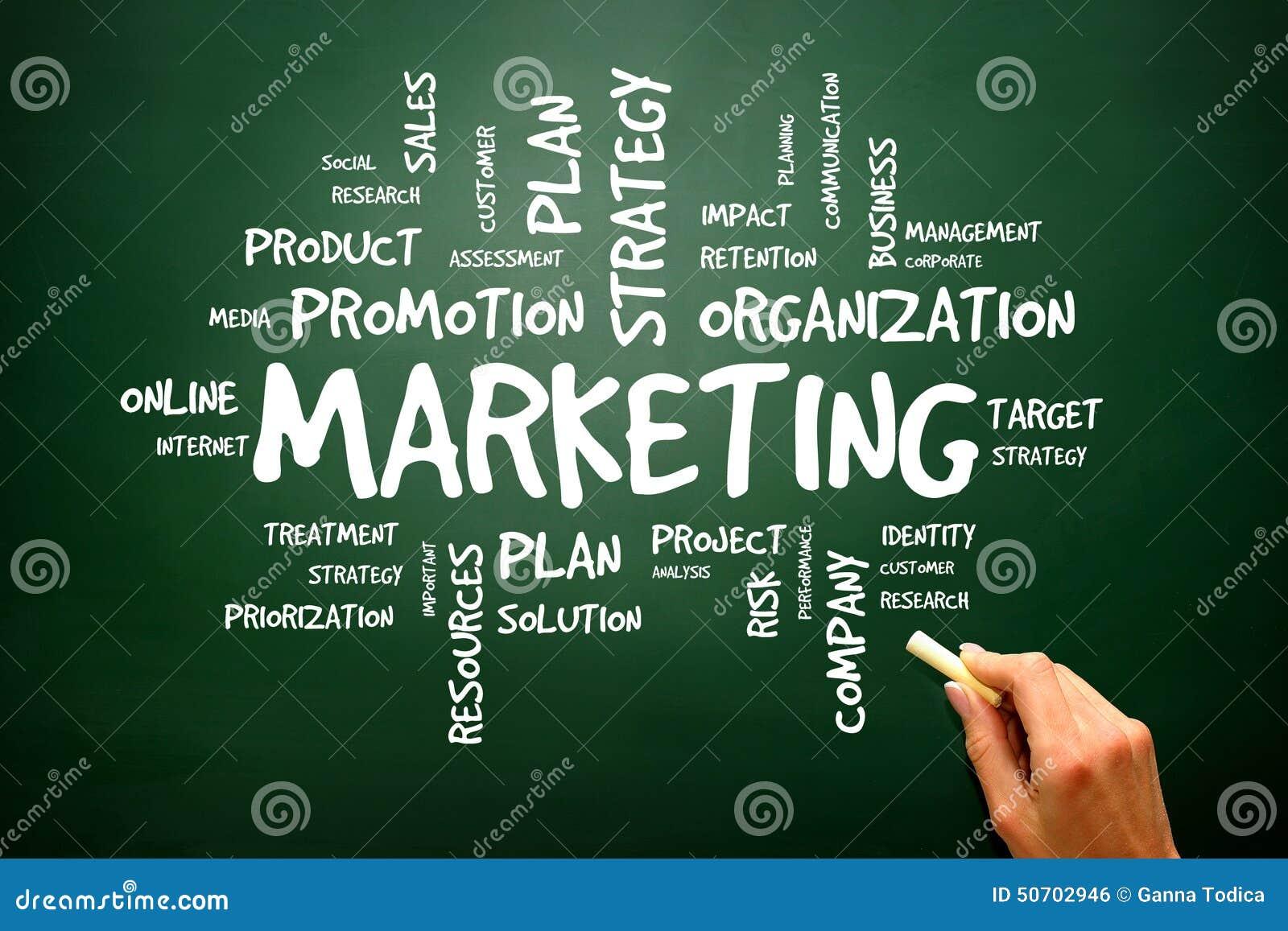 Marketing Business Concept On Blackboard  Presentation
