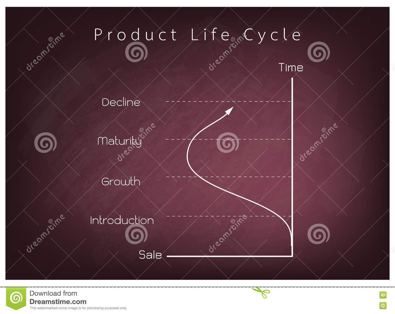 the product life cycle concept redundancy Edward valves the rockwell type a  represents only half of a product life cycle, with a few improvements at intervals to  reliability and redundancy in a nuclear.