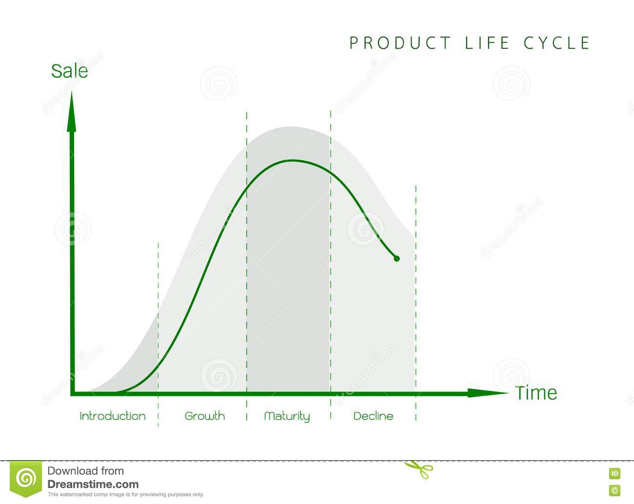 Product life cycle diagram stock illustrations 106 product life product life cycle diagram stock illustrations 106 product life cycle diagram stock illustrations vectors clipart dreamstime ccuart Choice Image