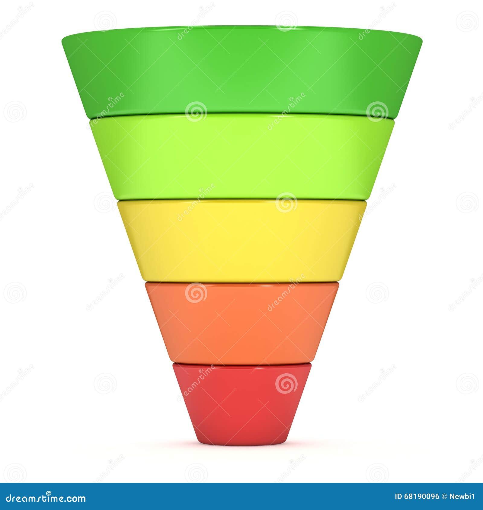 Marketing Sales: Marketing Funnel Sales Stock Illustration