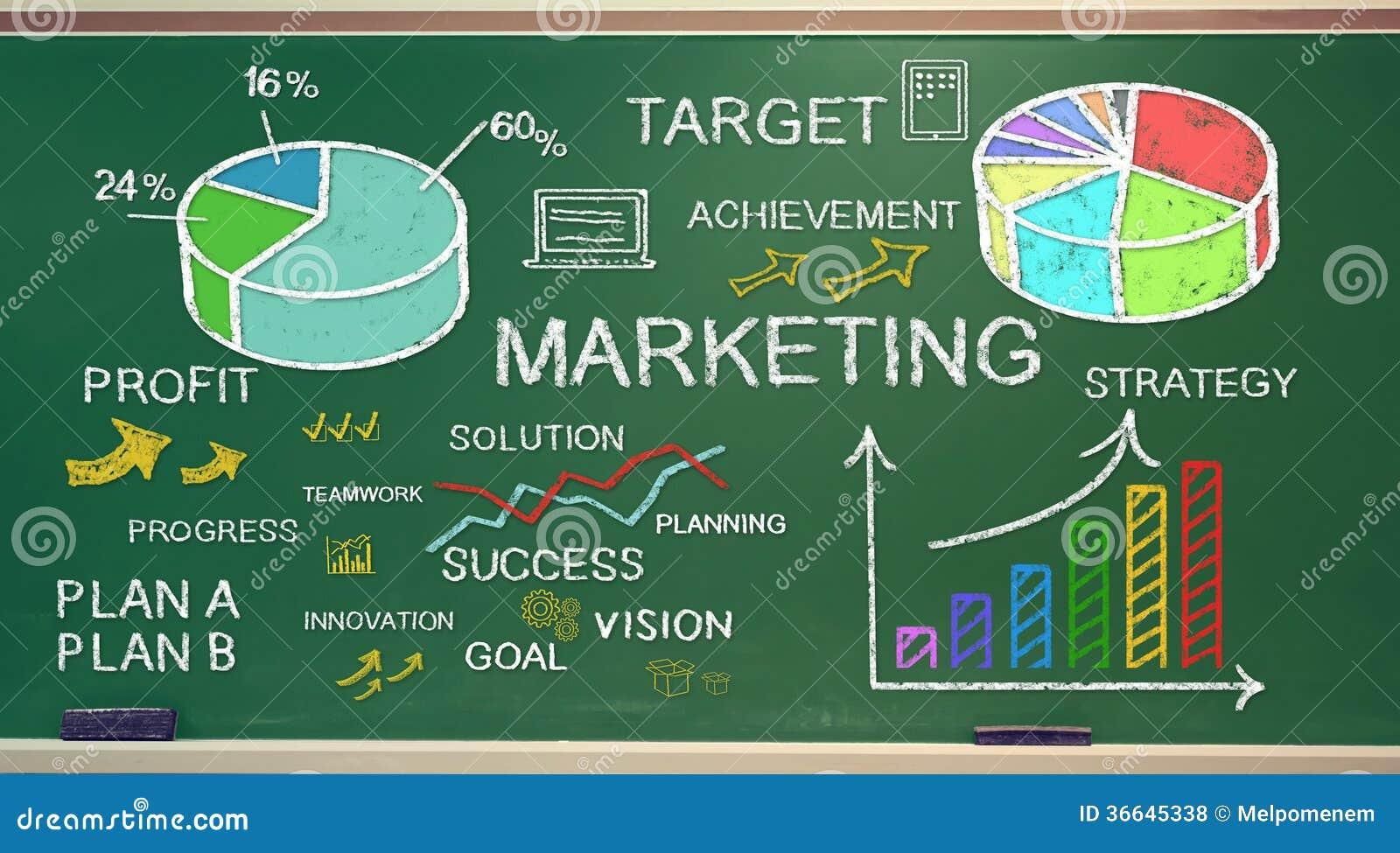 marketing ideas chalk board idea sketching green 36645338 Top Result 20 Best Of Free Marketing Ideas Gallery 2017 Kqk9