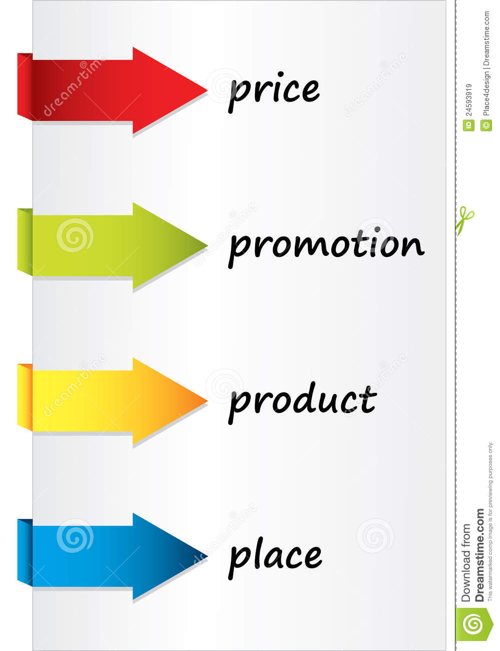 marketing mix price essay Volkswagen marketing mix email contact us faq support ticket discount program we wish to clarify the following: we have no association with 'essay-giantcom to do well in diverse markets the marketing strategy must combine the four elements of the marketing mix - price, product.