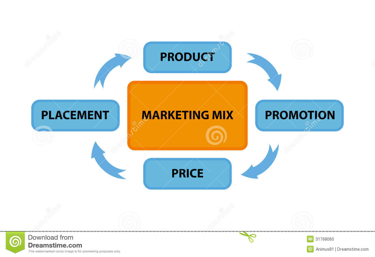 marketing-mix-illustration-white-background-31768060.jpg