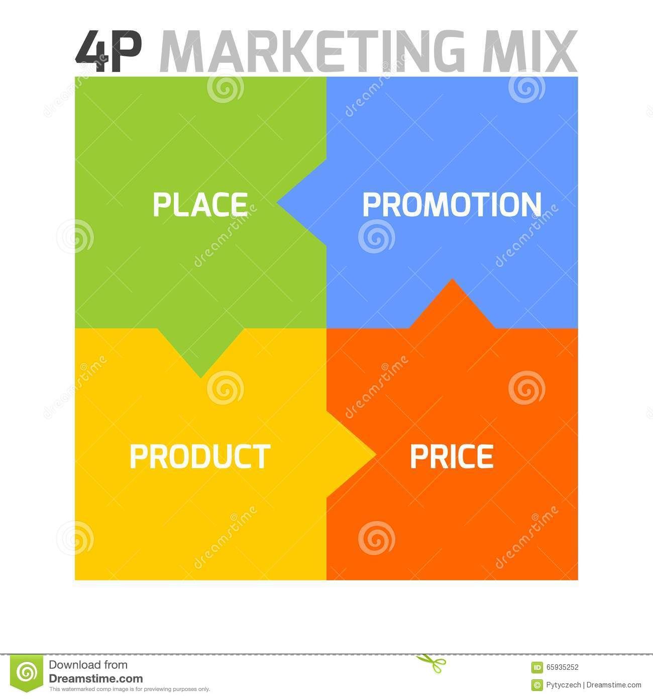 the concept of marketing mix
